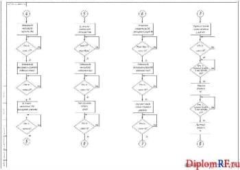 Чертеж алгоритма управления (формат А1)