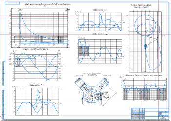 5.Графики и диаграммы расчета двигателя А1