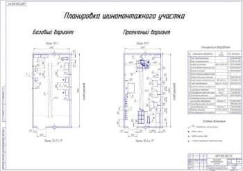 Чертеж Планировка шиномонтажного участка (А1)