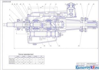 Чертеж коробка передач автомобиля ГАЗ-24