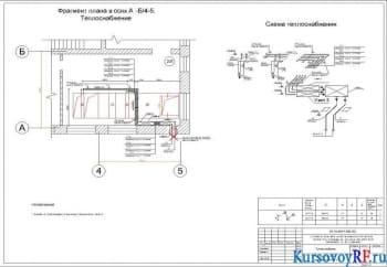 Система теплоснабжения воздухонагревателей кондиционера центрального