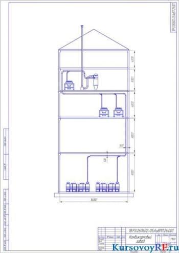 Проектирования аспирационных установок