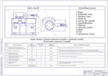 6.Технологическая карта процесса срезания тормозных накладок А1