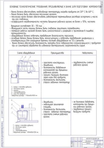 6.Обоснование конструкторской части проекта А1