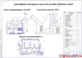 Существующие конструкции машин для тепловой обработки кормов животноводческих ферм (формат А1)