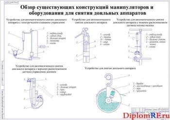 Конструкции манипуляторов и оборудования для снятия доильных аппаратов (формат А1)