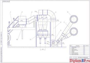 Чертеж схема расстановки оборудования пылеулавливания и газоочистки (формат А1)