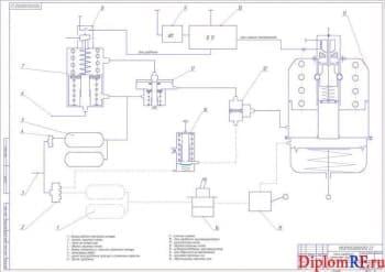 Модернизация тормозной системы КамАЗ-5320 с разработкой тормозного привода  с  энергоаккумулятором