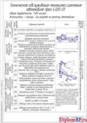 Чертёж технологической карты техобслуживания механизма сцепления автомобиля Урал 4320-01 (формат А1)