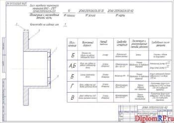 Чертеж карты дефекации и ремонта диска переднего механизма тормозного (формат А2)