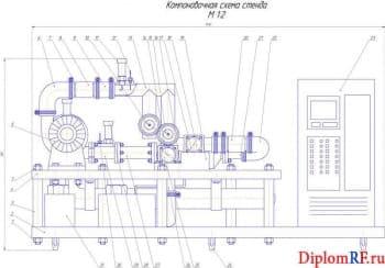 Проект стенда для испытания турбокомпрессоров