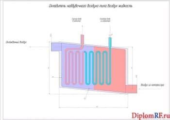 Чертеж охладителя наддувочного воздуха на подобии воздух-жидкость (формат А1)