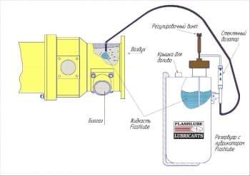 Проектирование газового двигателя для работы на биогазе для привода электрогенератора