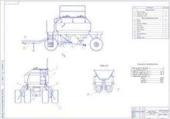 Разработка прицепного оборудования для внесения минеральных удобрений