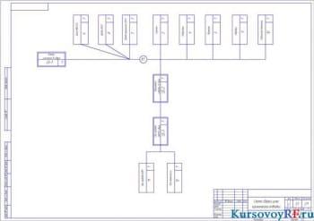 схема сборки узла кронштейна отводки (формат А 2)