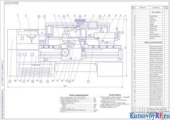 Разработка курсового проекта модернизации токарно-винторезного станка модификации ФТ-11