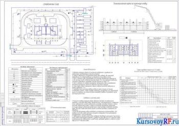 Стройгенплан, Технологическая карта, График трудового процесса. Технико-экономические показатели