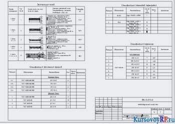 Экспликация полов, спецификация заполнения проемов, спецификация перемычек, спецификация сборных железобетонных элементов