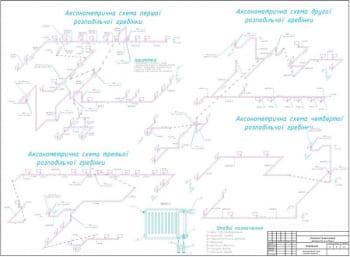 7.Отопление. Аксонометрические схемы системы отопления
