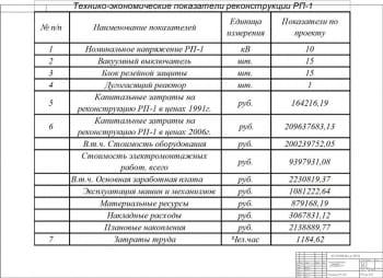 7.Технико-экономические показатели реконструкции РП-1. А-1