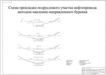 7.Схема прокладки подруслового участка нефтепровода методом наклонно-направленного бурения