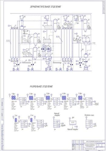 7.Технологическая схема А1