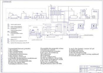 7.Технологическая схема процесса производства молока А2х2