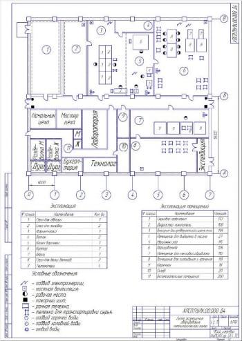 7.Схема размещения оборудования технологической линии А2
