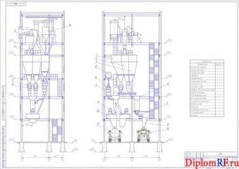 Схема монтажная отделение смесительное (формат А1)