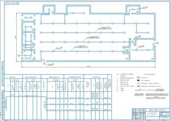 7.Чертеж план электроремонтного цеха, схема электрическая расположения осветительных сетей А1