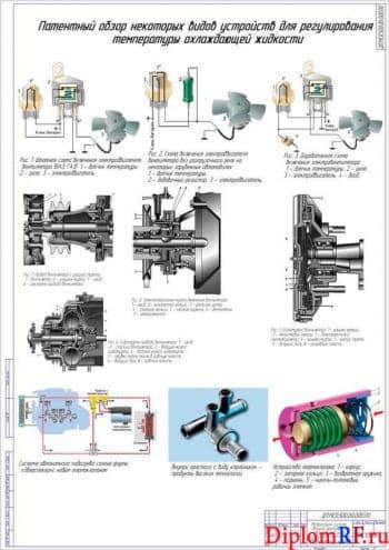Модернизация системы охлаждения двигателя ЗМЗ-4061 автомобиля Газель