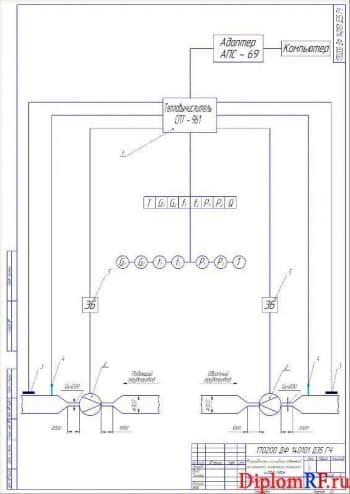 Чертеж структурной схемы узла учёта энергии тепловой (формат А2)