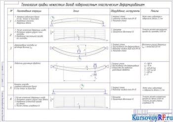 Чертеж Технология правки нежестких валов поверхностным пластическим деформированием (формат А1)