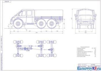 Вычисление тягово-скоростных свойств и показателей динамики автомобиля