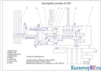 Курсовой расчет бурового ротора
