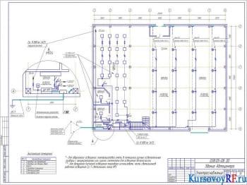 Проектирование электроснабжения здания автоцентра