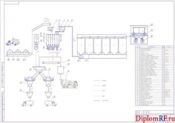 Схема технологическая (формат А1)