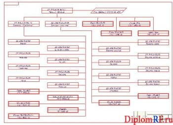 Чертёж схемы деления стиральной машины на сборочные единицы (формат А1)