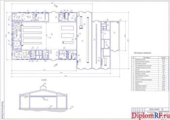 Чертеж корпуса производственного существующего (формат А1)