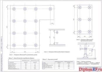 Чертеж расчета искусственного освещения комплекса шиномонтажного (формат А1)