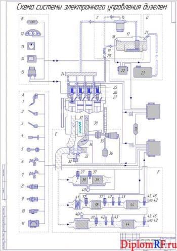 Разработка дизельного двигателя мощностью 95 кВт с проектированием системы топливоподачи и жидкостным охлаждением