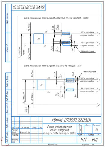 8.Схема расположения полей допусков калибра-скобы и калибра-пробки
