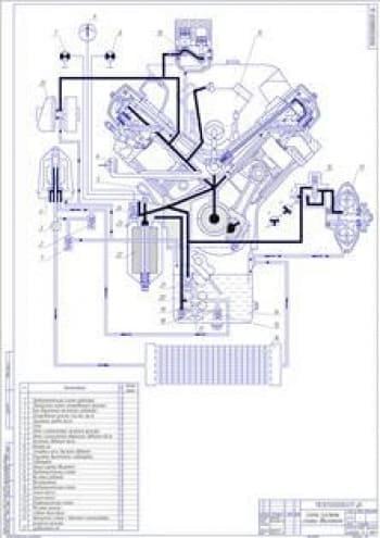 Усовершенствование дизельного двигателя грузового автомобиля КАМАЗ-740.10 за счет применения турбонаддува