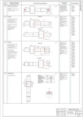 Проект РМЦ для скреперов МоАЗ-60148 с конструированием стенда для наплавки валов