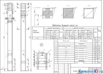 Схема армирования колонны