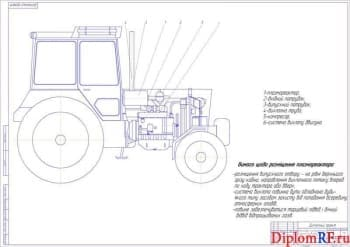 Разработка плазмореактора-глушителя для очистки отработанных газов автотракторных дизелей
