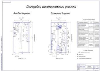 8.Планировка шиномонтажного участка А1