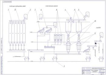 8.Машинно-аппаратурная схема производства комбикормов А1