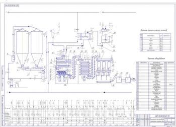 Разработка технологии изготовления короткорезанных макаронных изделий с применением макаронного пресса Е8-ЛПШ-400