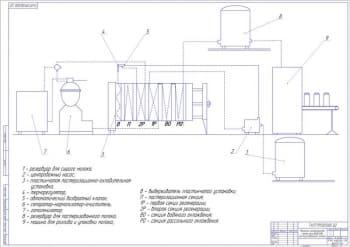 Машинно-аппаратурная схема производства пастеризованного молока 2хА1
